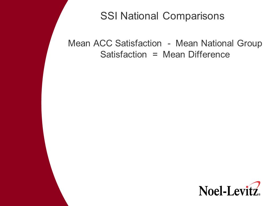 SSI National Comparisons Mean ACC Satisfaction - Mean National Group Satisfaction = Mean Difference