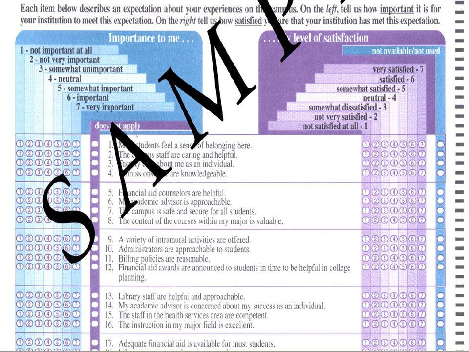 Matrix for prioritizing action Very Important Very Satisfied Very Unimportant Very Dissatisfied Copyright 2007 Noel-Levitz