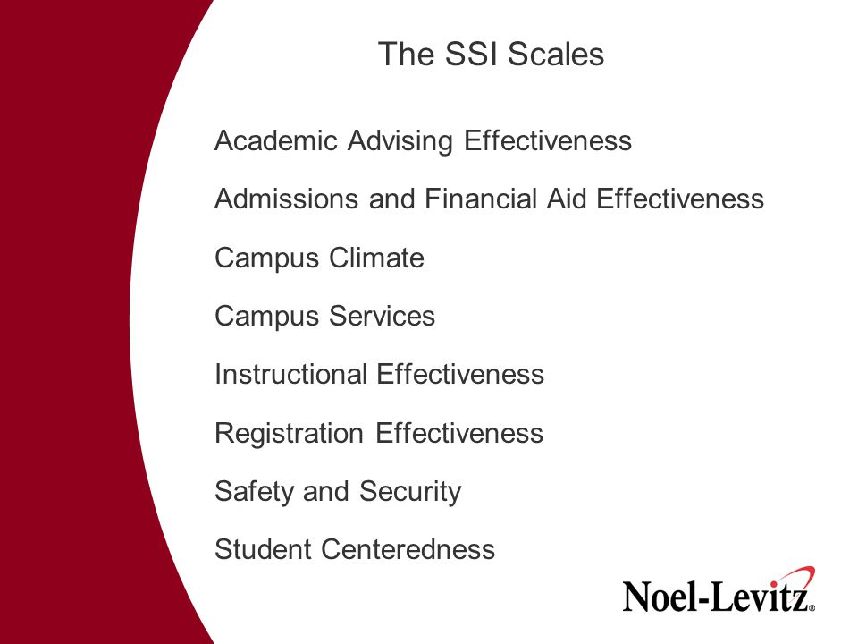 The SSI Scales Academic Advising Effectiveness Admissions and Financial Aid Effectiveness Campus Climate Campus Services Instructional Effectiveness Registration Effectiveness Safety and Security Student Centeredness