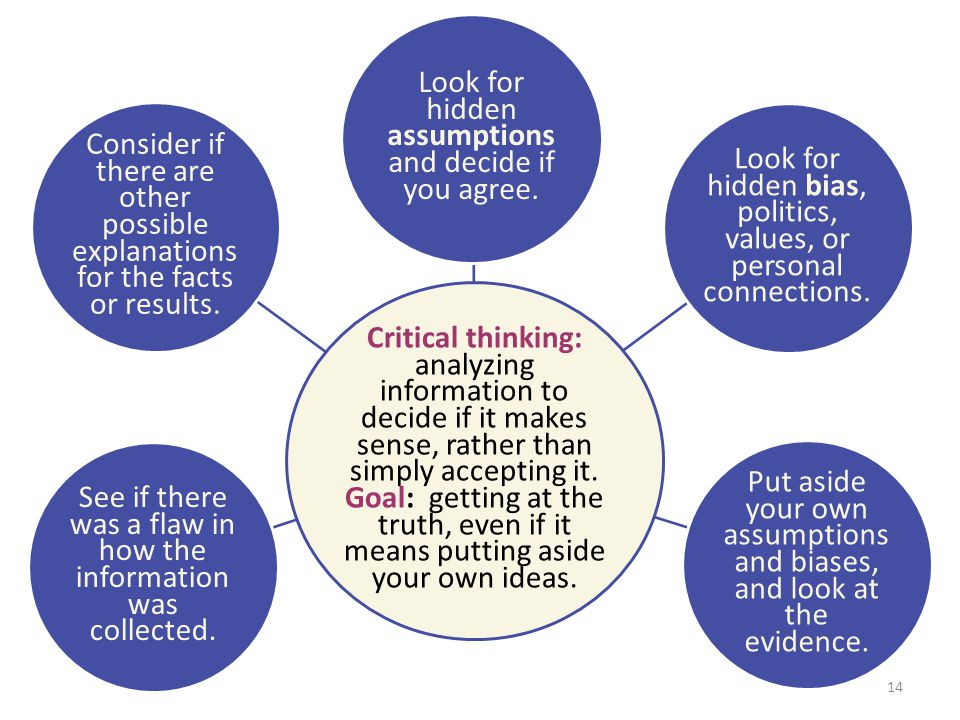Critical thinking: analyzing information to decide if it makes sense, rather than simply accepting it. Goal: getting at the truth, even if it means pu