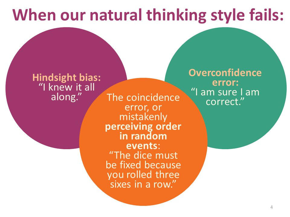 "When our natural thinking style fails: Hindsight bias: ""I knew it all along."" Overconfidence error: ""I am sure I am correct."" The coincidence error, o"