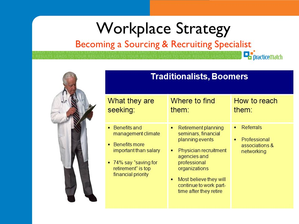 Workplace Strategy Becoming a Sourcing & Recruiting Specialist Traditionalists, Boomers What they are seeking: Where to find them: How to reach them: