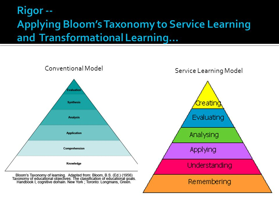 Conventional Model Service Learning Model