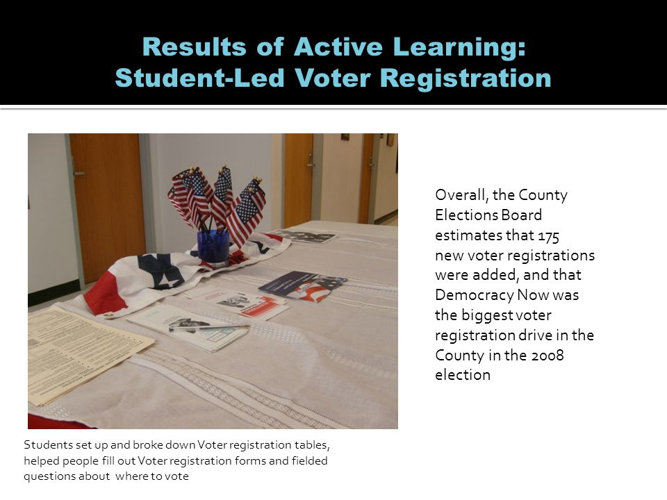 Results of Active Learning: Student-Led Voter Registration Overall, the County Elections Board estimates that 175 new voter registrations were added,