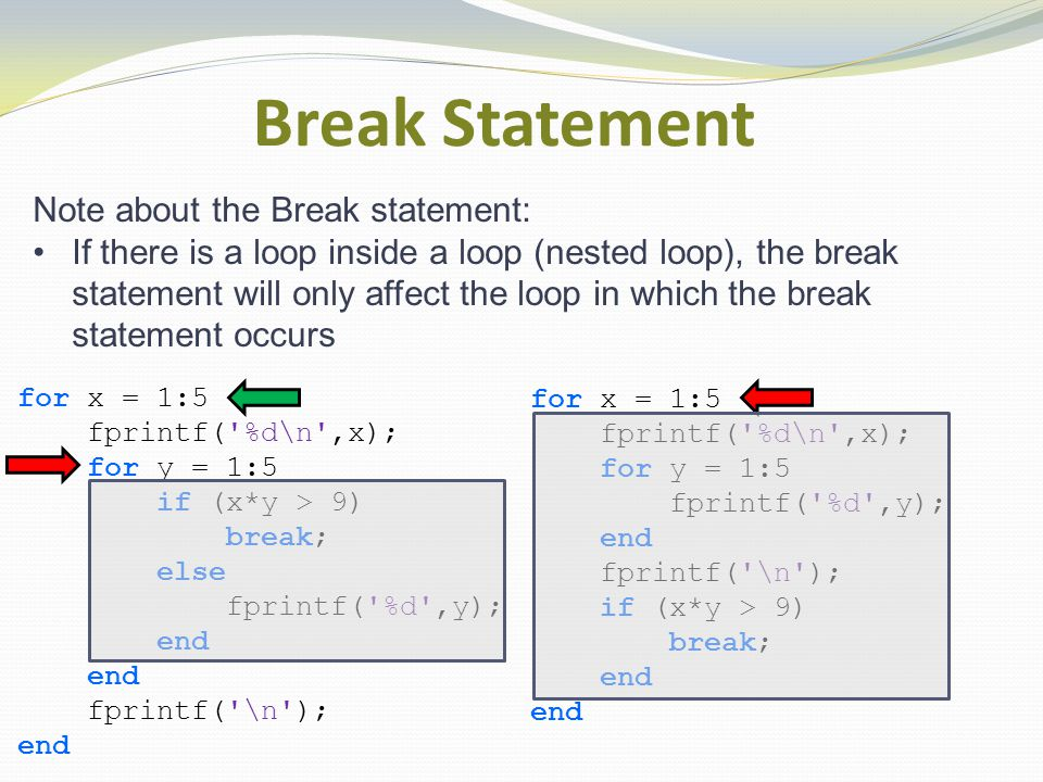 Break Statement Note about the Break statement: If there is a loop inside a loop (nested loop), the break statement will only affect the loop in which the break statement occurs for x = 1:5 fprintf( %d\n ,x); for y = 1:5 if (x*y > 9) break; else fprintf( %d ,y); end fprintf( \n ); end for x = 1:5 fprintf( %d\n ,x); for y = 1:5 fprintf( %d ,y); end fprintf( \n ); if (x*y > 9) break; end
