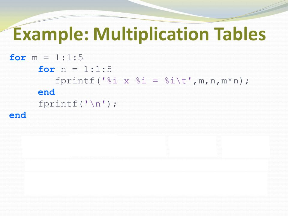 Example: Multiplication Tables for m = 1:1:5 for n = 1:1:5 fprintf( %i x %i = %i\t ,m,n,m*n); end fprintf( \n ); end 1 x 1 = 11 x 2 = 21 x 3 = 31 x 4 = 41 x 5 = 5 2 x 1 = 22 x 2 = 42 x 3 = 62 x 4 = 82 x 5 = 10 3 x 1 = 33 x 2 = 63 x 3 = 93 x 4 = 123 x 5 = 15 4 x 1 = 44 x 2 = 84 x 3 = 124 x 4 = 164 x 5 = 20 5 x 1 = 55 x 2 = 105 x 3 = 155 x 4 = 205 x 5 = 25