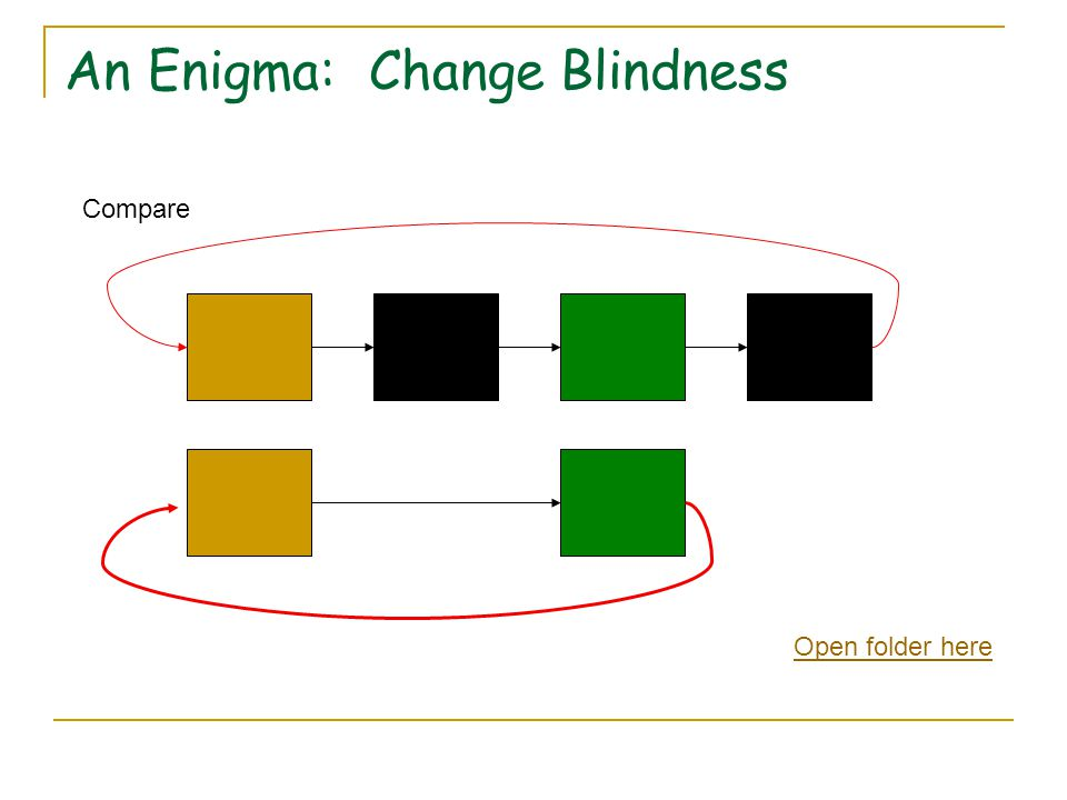 An Enigma: Change Blindness Compare Open folder here