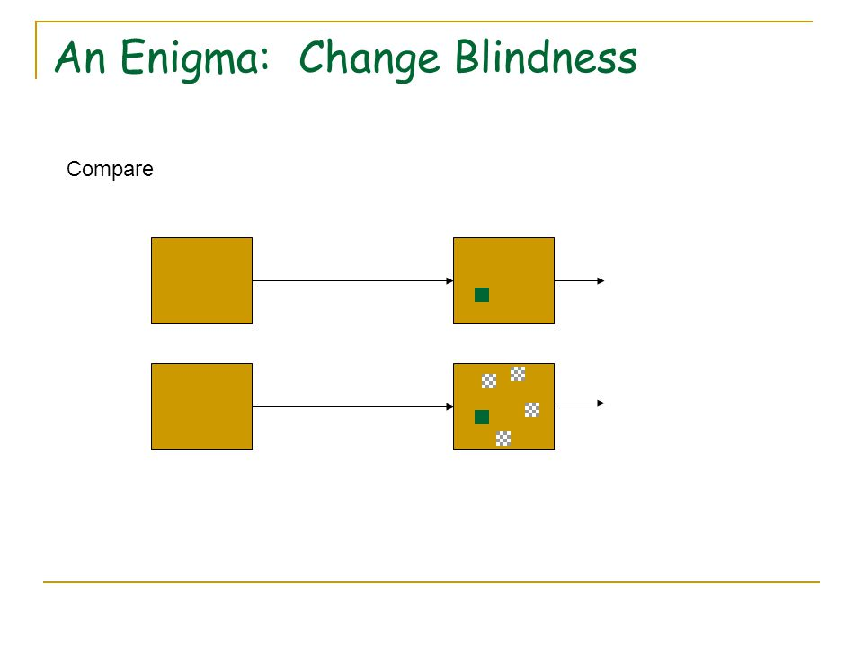 An Enigma: Change Blindness Compare