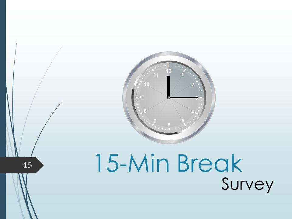 15-Min Break 15 6 7 8 12 1 2 3 4 5 9 10 11 Survey