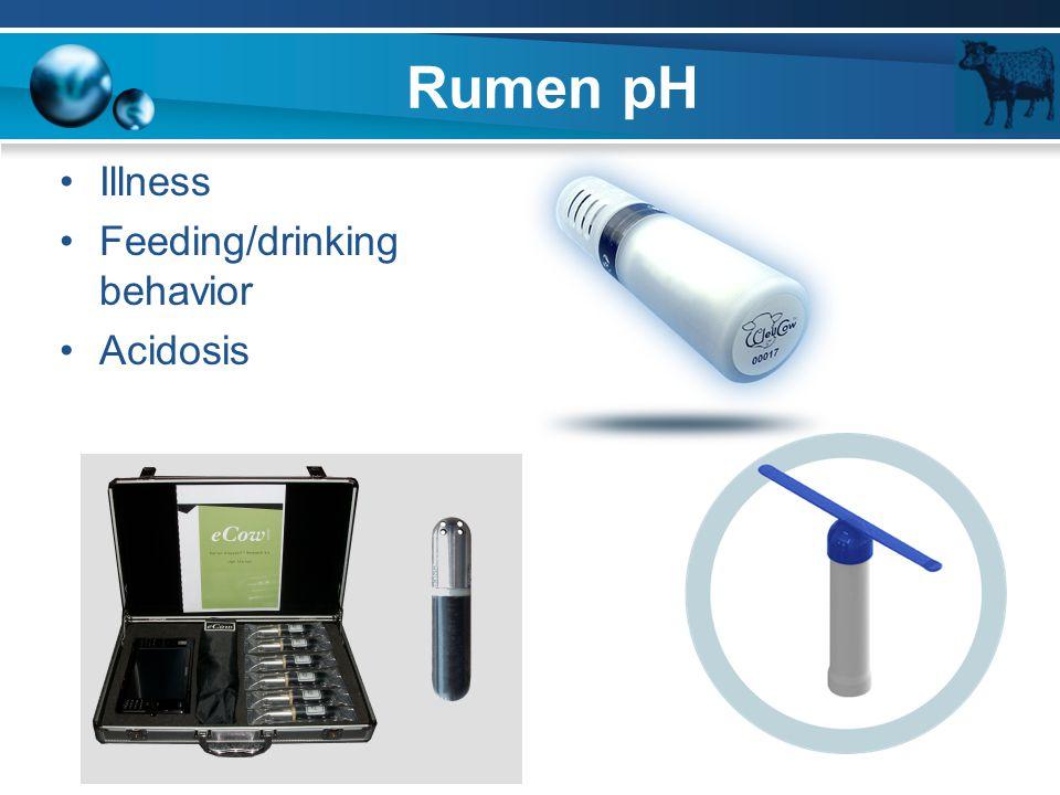 Rumen pH Illness Feeding/drinking behavior Acidosis