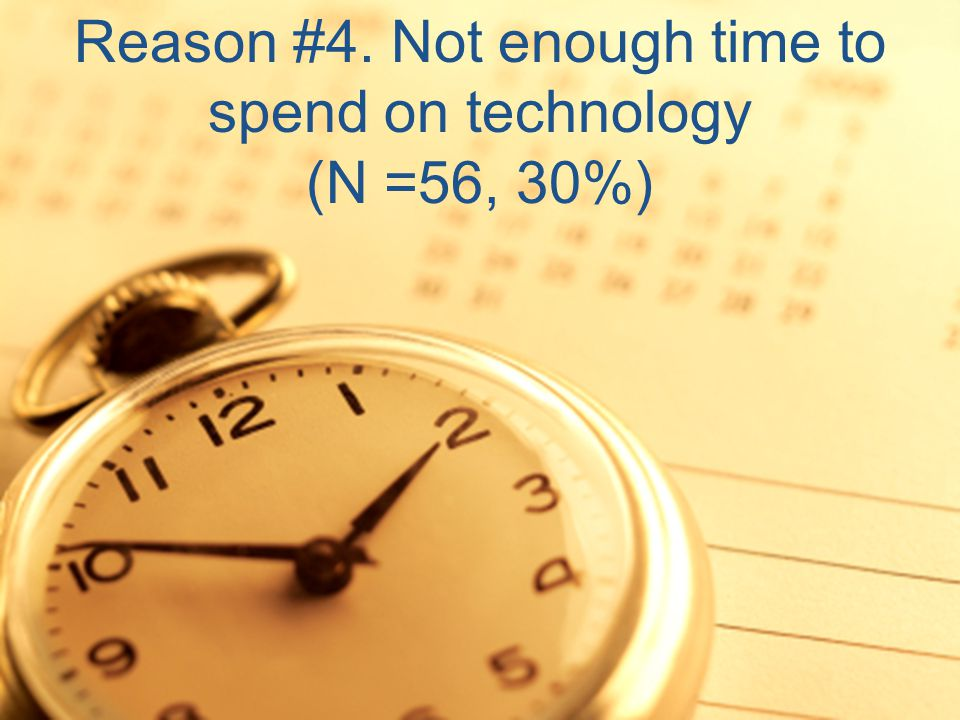 Reason #4. Not enough time to spend on technology (N =56, 30%)