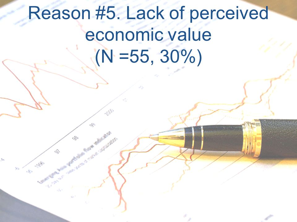 Reason #5. Lack of perceived economic value (N =55, 30%)