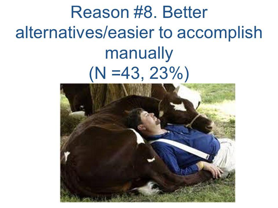 Reason #8. Better alternatives/easier to accomplish manually (N =43, 23%)