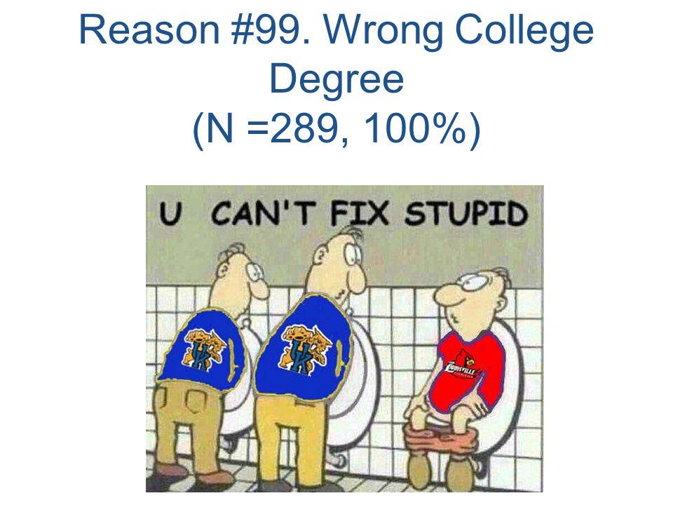 Reason #99. Wrong College Degree (N =289, 100%)