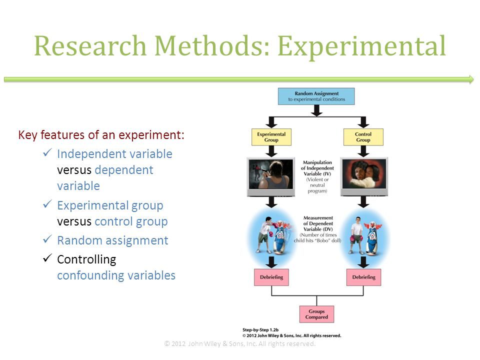Research Methods: Experimental Key features of an experiment: Independent variable versus dependent variable Experimental group versus control group R