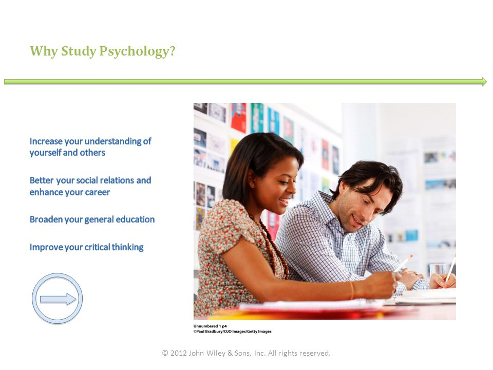 What is Psychology.Scientific Methods and Thinking SCIENCEBEHAVIOR © 2012 John Wiley & Sons, Inc.