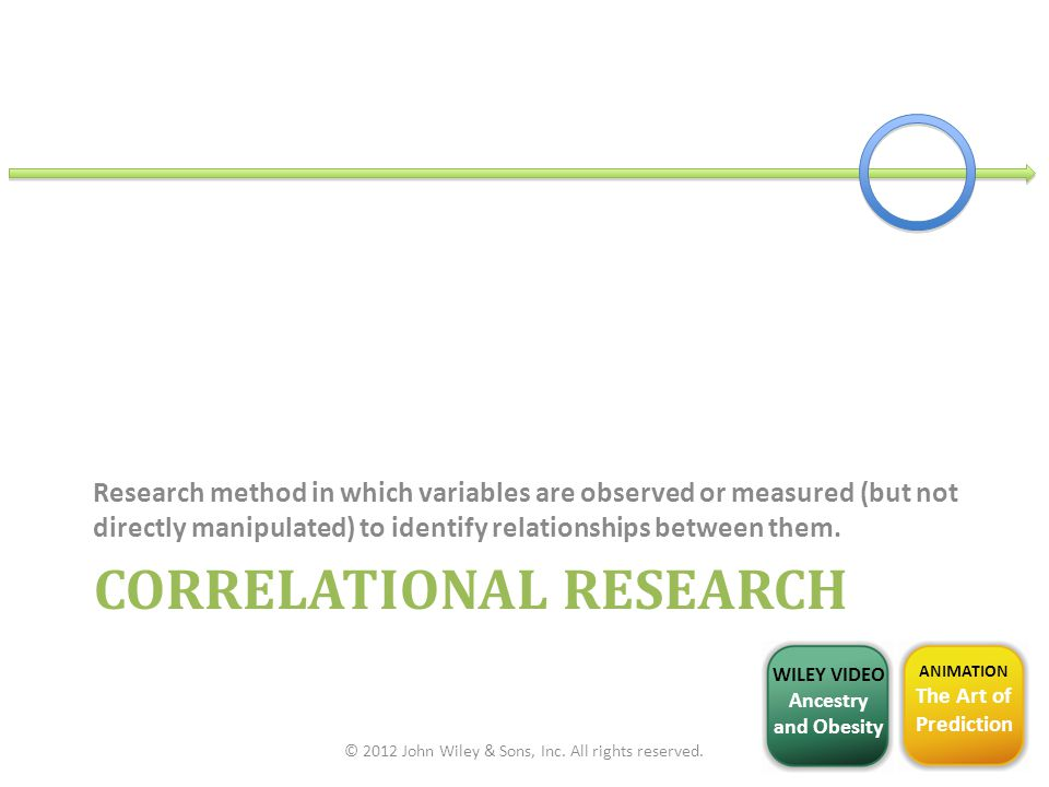 CORRELATIONAL RESEARCH Research method in which variables are observed or measured (but not directly manipulated) to identify relationships between th