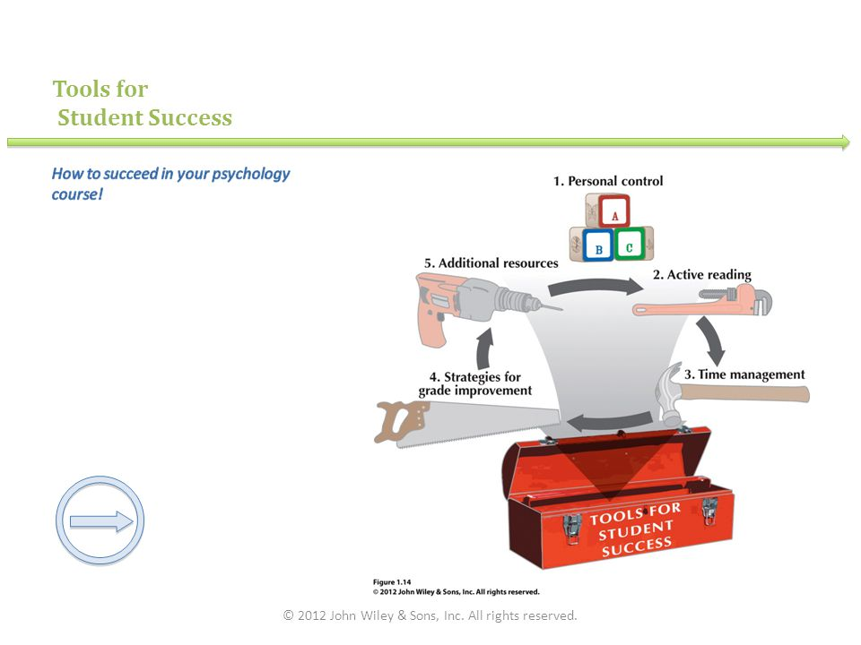 Tools for Student Success © 2012 John Wiley & Sons, Inc. All rights reserved.