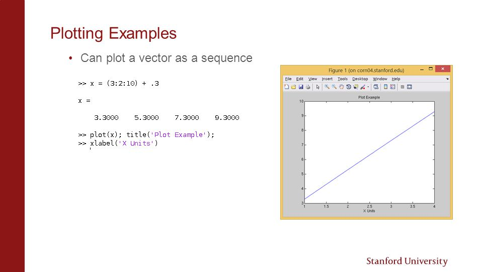 Plotting Examples Can plot a vector as a sequence