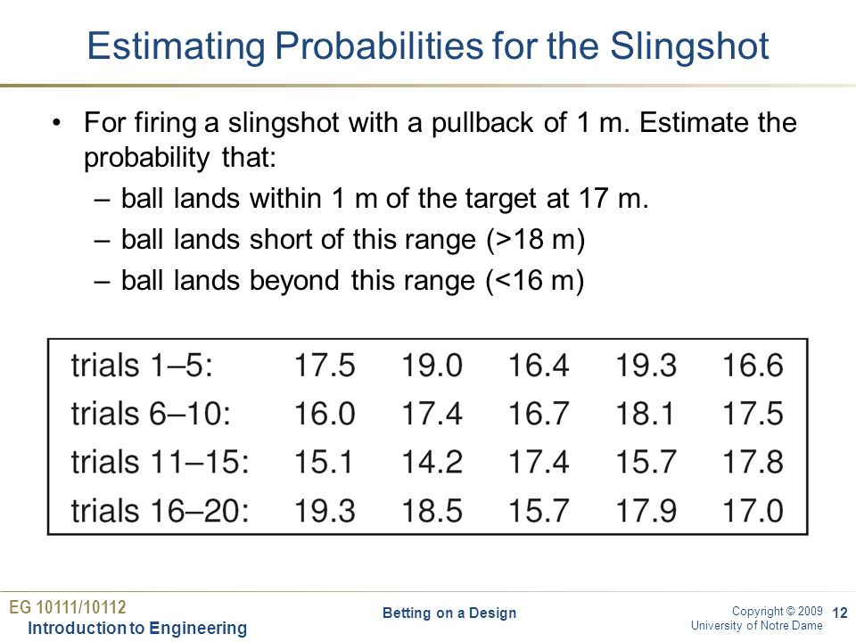 EG 10111/10112 Introduction to Engineering Copyright © 2009 University of Notre Dame Estimating Probabilities for the Slingshot For firing a slingshot with a pullback of 1 m.