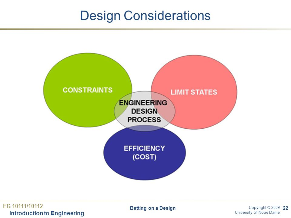 EG 10111/10112 Introduction to Engineering Copyright © 2009 University of Notre Dame Design Considerations Betting on a Design22