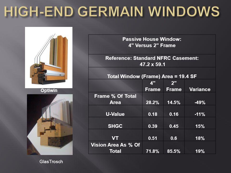 Passive House Window: 4