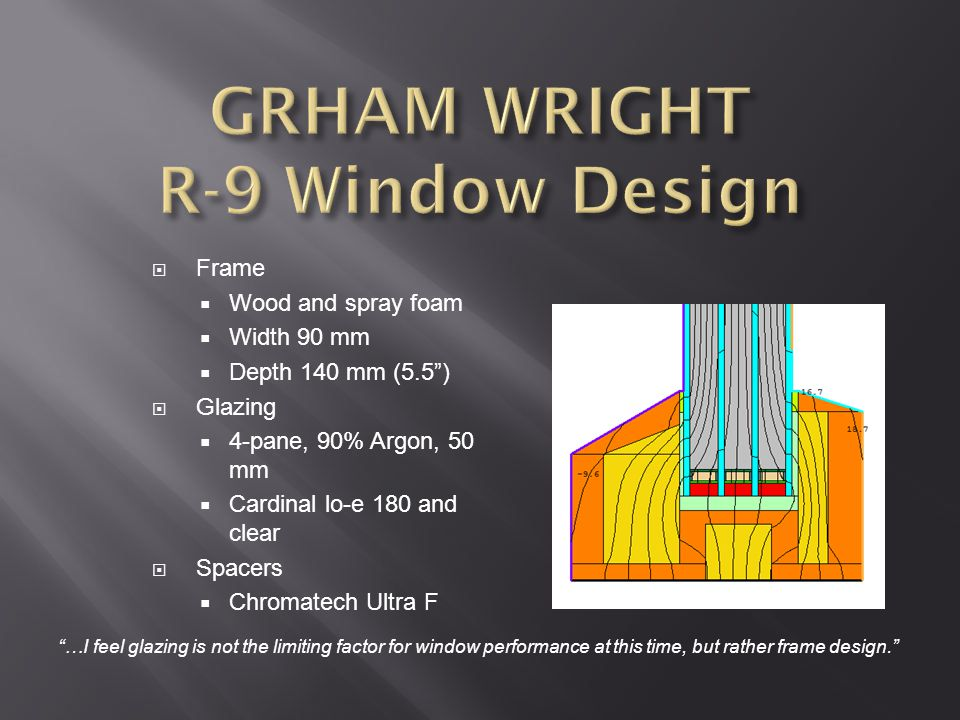 """ Frame  Wood and spray foam  Width 90 mm  Depth 140 mm (5.5"""")  Glazing  4-pane, 90% Argon, 50 mm  Cardinal lo-e 180 and clear  Spacers  Chrom"""