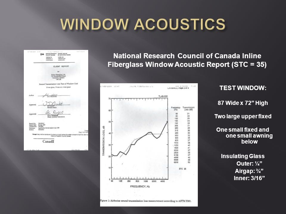 TEST WINDOW: 87 Wide x 72 High Two large upper fixed One small fixed and one small awning below Insulating Glass Outer: ¼ Airgap: ¾ Inner: 3/16 National Research Council of Canada Inline Fiberglass Window Acoustic Report (STC = 35)