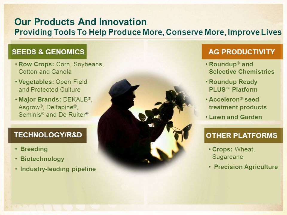 Our Products And Innovation Providing Tools To Help Produce More, Conserve More, Improve Lives Row Crops: Corn, Soybeans, Cotton and Canola Vegetables