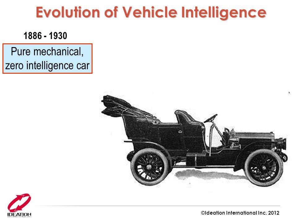 Pure mechanical, zero intelligence car 1886 - 1930 Evolution of Vehicle Intelligence Evolution of Vehicle Intelligence ©Ideation International Inc. 20