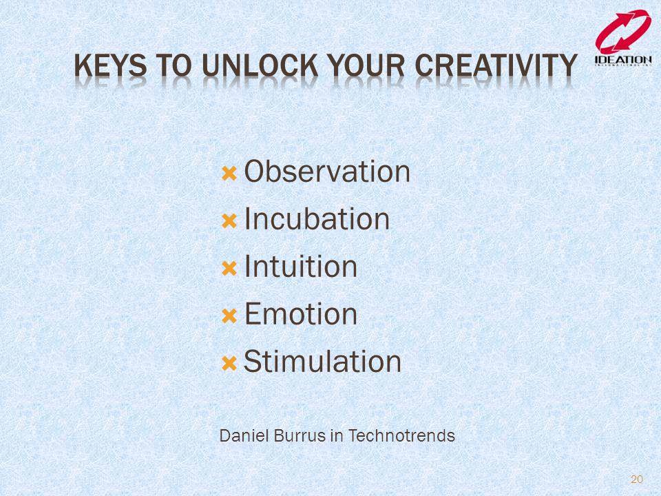  Observation  Incubation  Intuition  Emotion  Stimulation Daniel Burrus in Technotrends 20