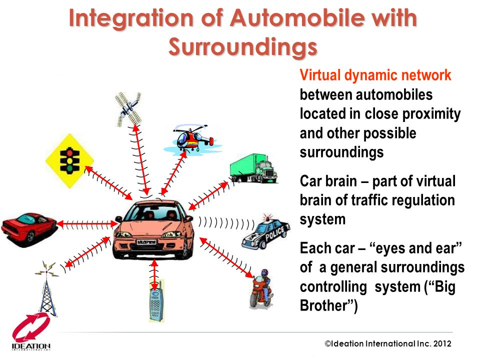 Integration of Automobile with Surroundings Virtual dynamic network between automobiles located in close proximity and other possible surroundings Car