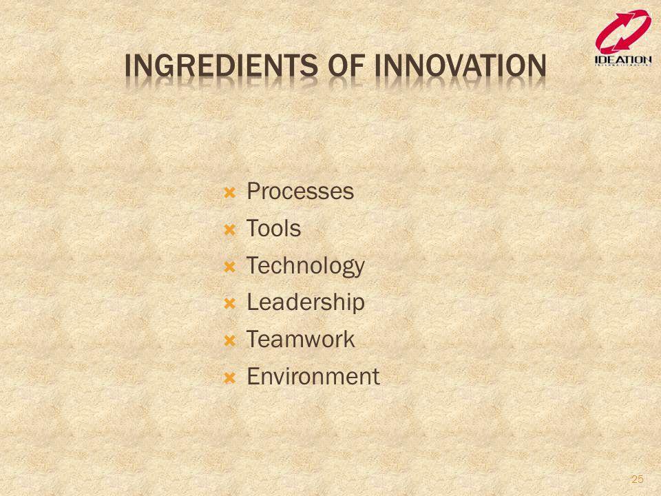  Processes  Tools  Technology  Leadership  Teamwork  Environment 25