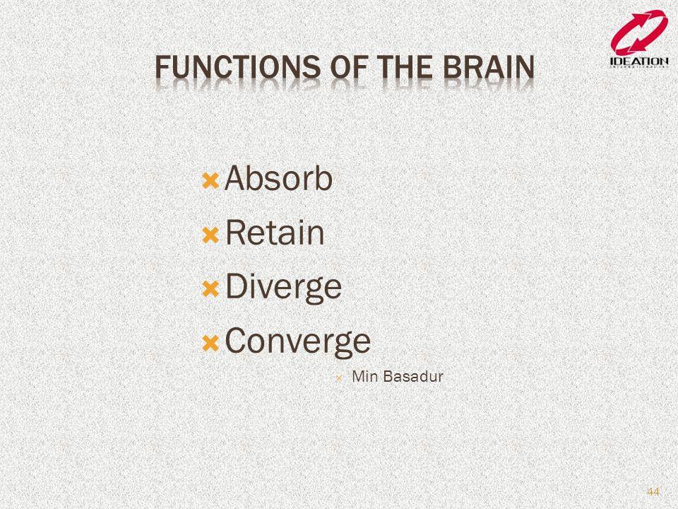  Absorb  Retain  Diverge  Converge  Min Basadur 44