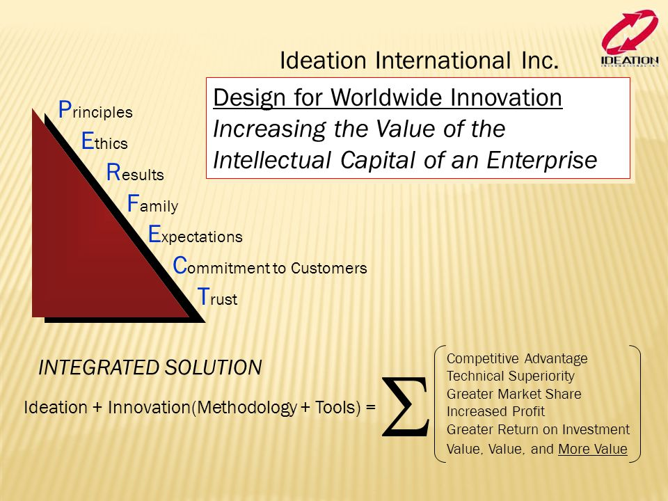 Design for Worldwide Innovation Increasing the Value of the Intellectual Capital of an Enterprise Design for Worldwide Innovation Increasing the Value of the Intellectual Capital of an Enterprise P rinciples E thics R esults F amily E xpectations C ommitment to Customers T rust Ideation International Inc.