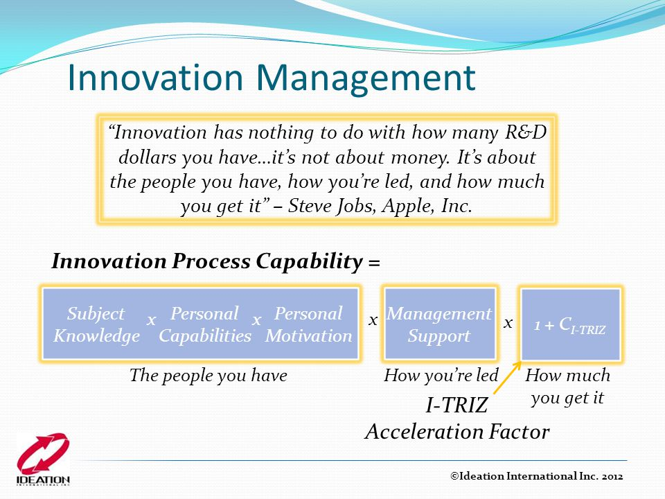 Innovation Management Innovation has nothing to do with how many R&D dollars you have…it's not about money.