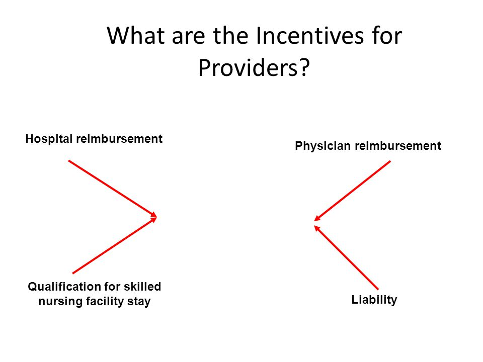 What are the Incentives for Providers? Hospital reimbursement Physician reimbursement Qualification for skilled nursing facility stay Liability