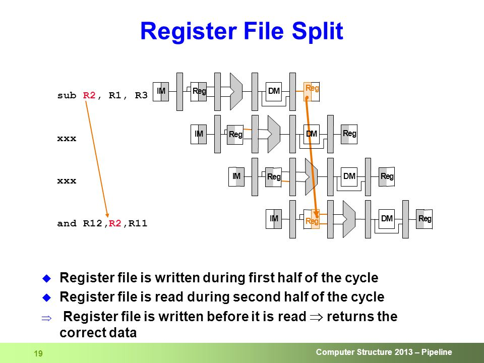 Computer Structure 2013 – Pipeline 19 Register File Split  Register file is written during first half of the cycle  Register file is read during second half of the cycle  Register file is written before it is read  returns the correct data