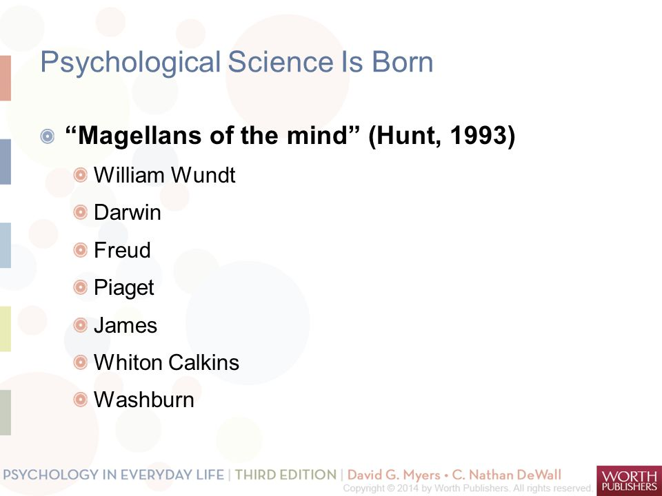 "Psychological Science Is Born ""Magellans of the mind"" (Hunt, 1993) William Wundt Darwin Freud Piaget James Whiton Calkins Washburn"