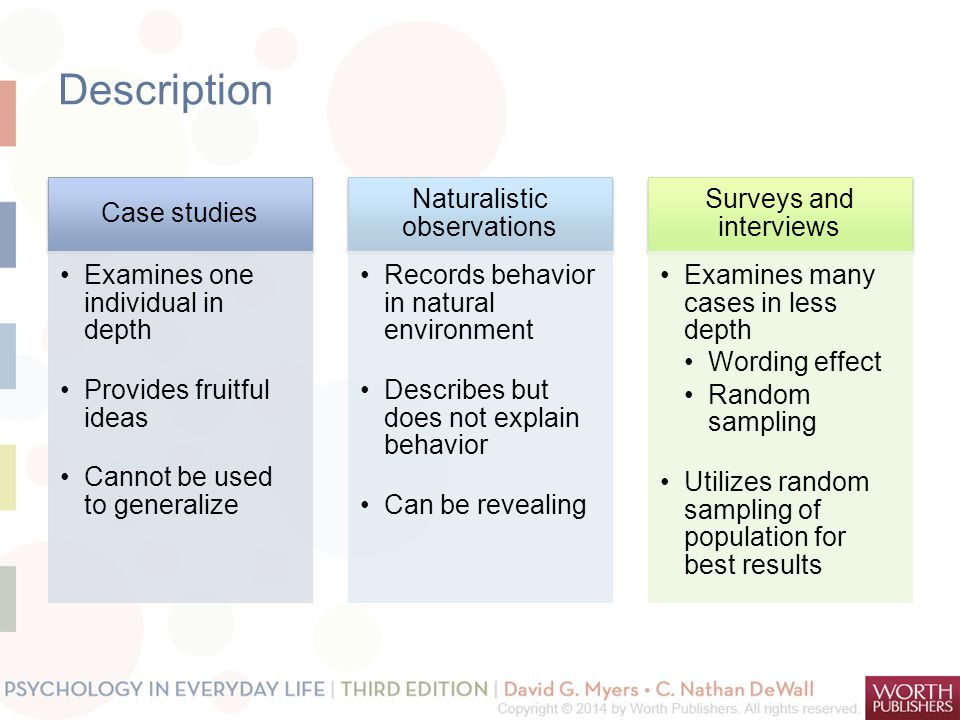 Description Case studies Examines one individual in depth Provides fruitful ideas Cannot be used to generalize Naturalistic observations Records behavior in natural environment Describes but does not explain behavior Can be revealing Surveys and interviews Examines many cases in less depth Wording effect Random sampling Utilizes random sampling of population for best results