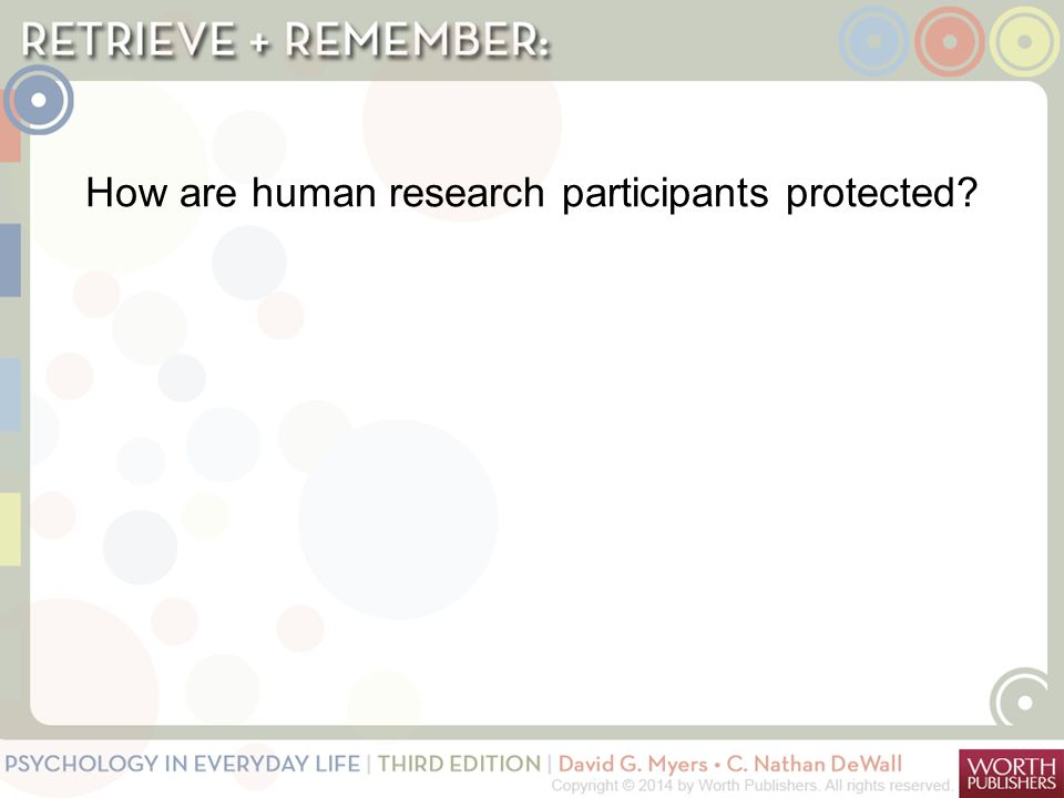How are human research participants protected?