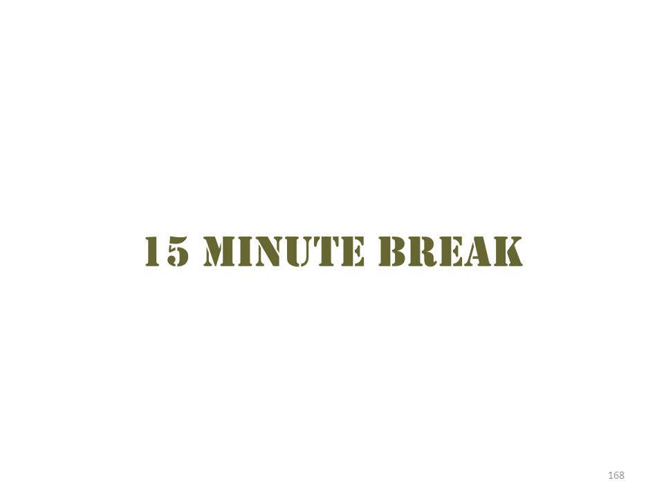 168 15 minute break