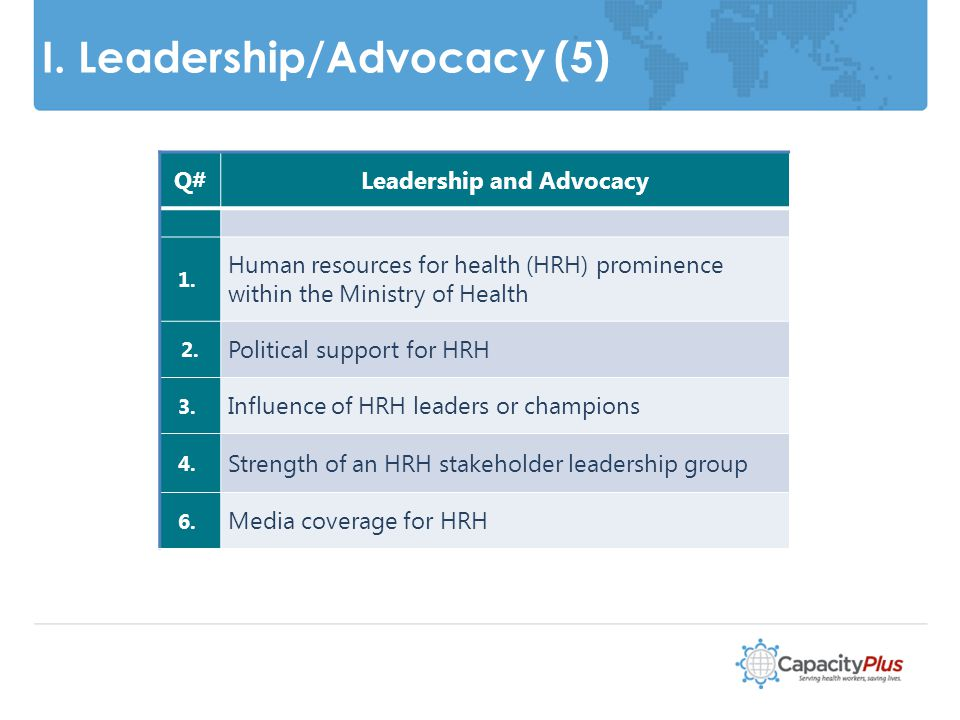 I. Leadership/Advocacy (5) 13 Q#Leadership and Advocacy 1.