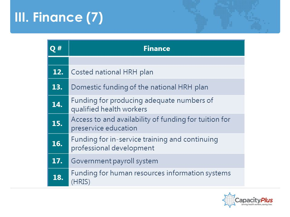 III. Finance (7) 15 Q #Finance 12.Costed national HRH plan 13.