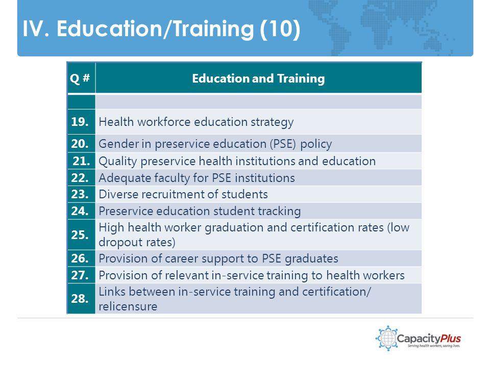 IV. Education/Training (10) Q #Education and Training 19.