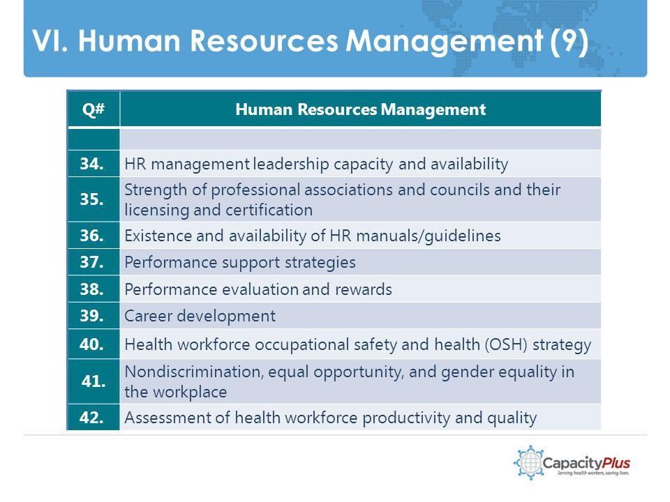 VI. Human Resources Management (9) 18 Q#Human Resources Management 34.