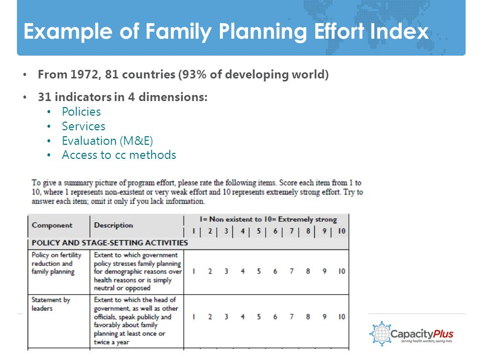 Example of Family Planning Effort Index From 1972, 81 countries (93% of developing world) 31 indicators in 4 dimensions: Policies Services Evaluation (M&E) Access to cc methods