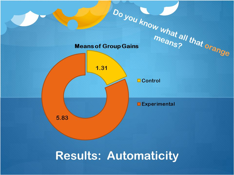 Do you know what all that orange means Results: Automaticity