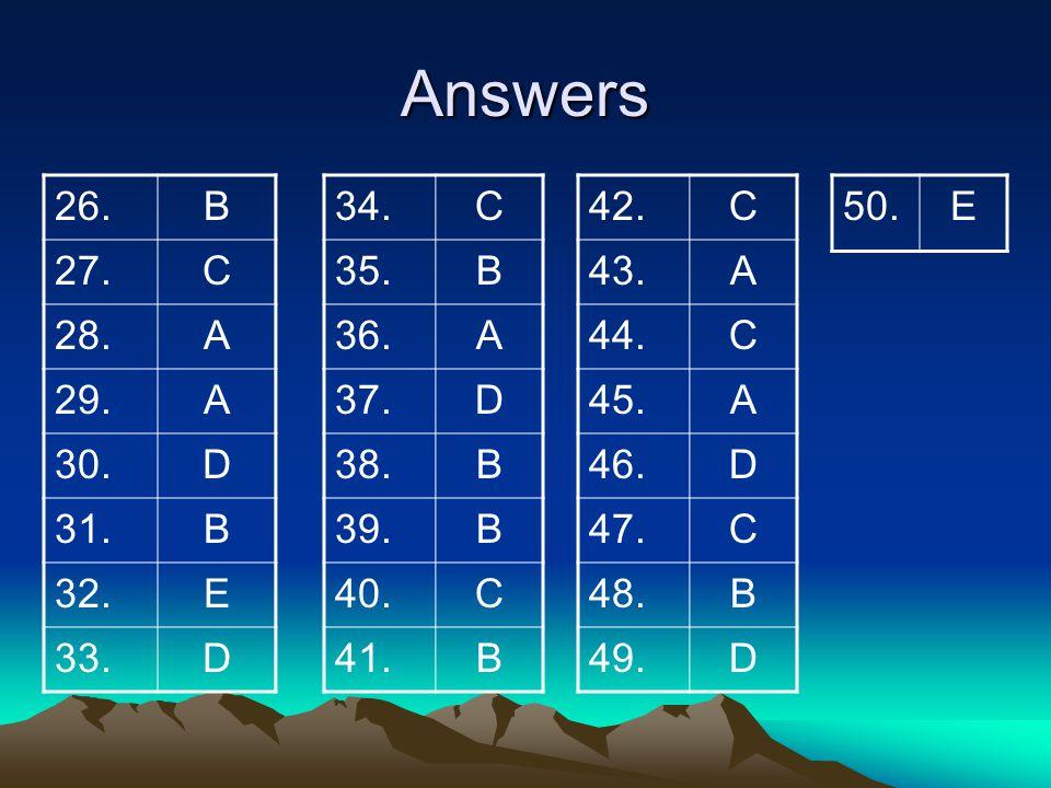 Answers 1.D 2.D 3.C 4.B 5.C 6.E 7.D 8.D 9.C 10.A 11.E 12.D 13.C 14.A 15.B 16.B 17.C 18.E 19.B 20.A 21.D 22.C 23.B 24.D 25.E 26.B 27.C 28.A 29.A 30.D 3