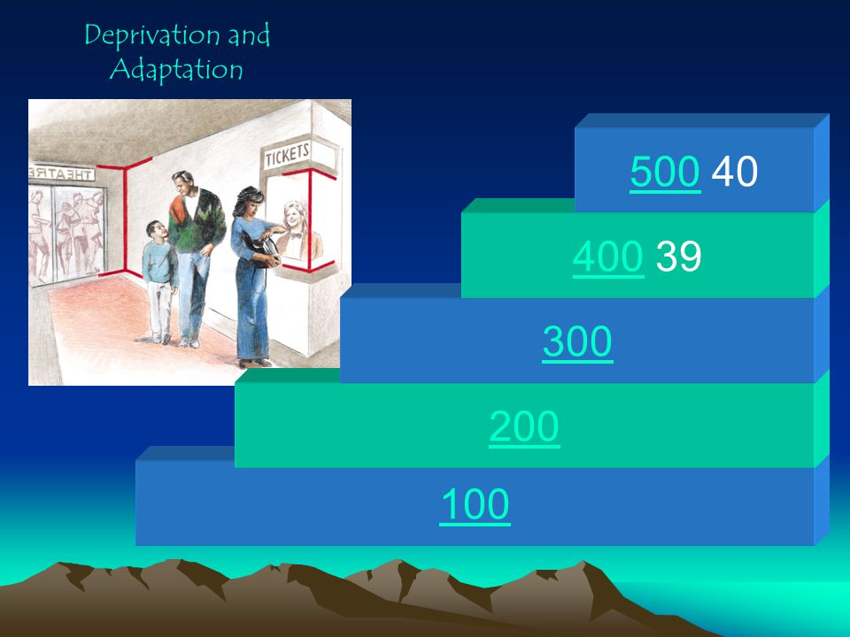 100 200 300 400 34 500 Rules of Organization